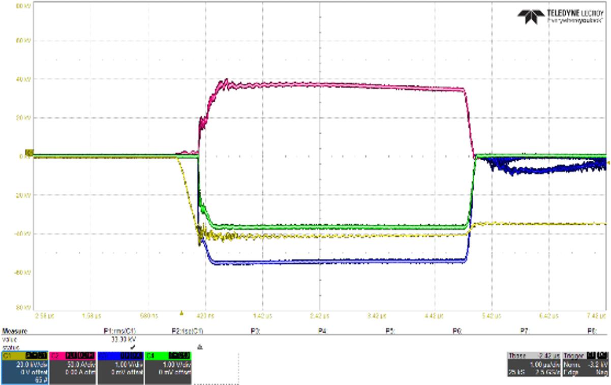Pulse Modulator Test Results